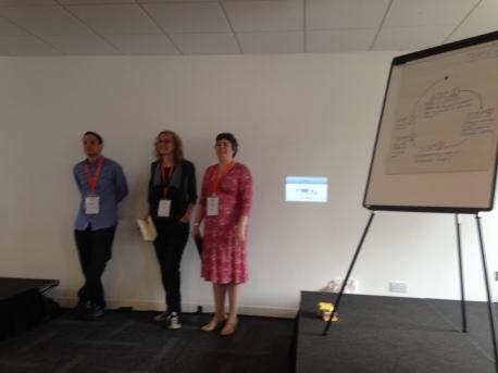 Andrew, Lorna och Frankie pitchar för lag C4. Till höger på blädderblocket ser ni vårt resonemang kring samarbete inom och utom den egna institutionen.